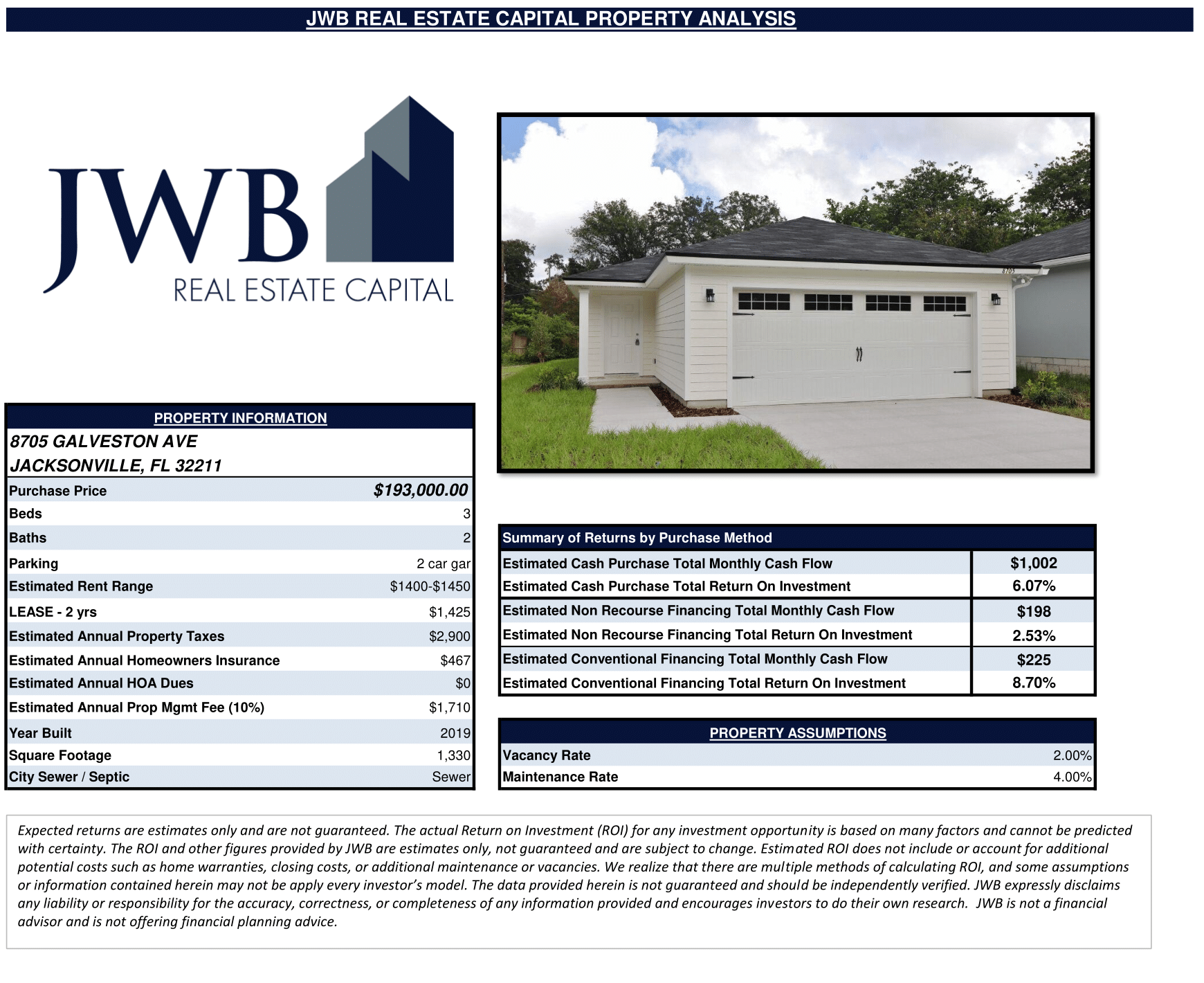 JWB Property Evaluation – 8705 Galveston Ave