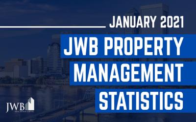 January 2021 JWB Property Management Statistics